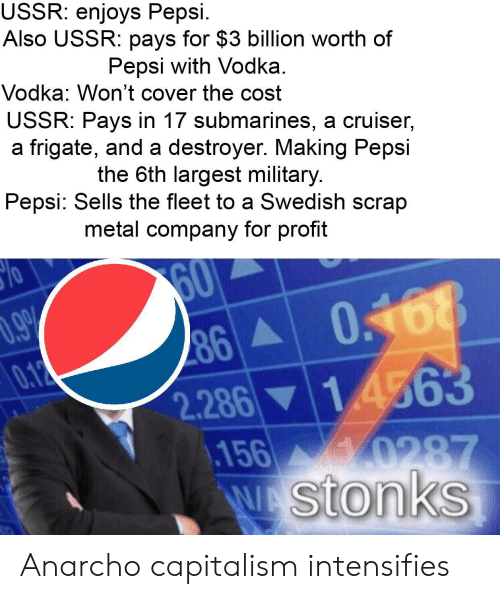 Anarcho-Capitalism: USSR: enjoys Pepsi  Also USSR: pays for $3 billion worth of  Pepsi with Vodka  Vodka: Won't cover the cost  USSR: Pays in 17 submarines, a cruiser  a frigate, and a destroyer. Making Pepsi  the 6th largest military.  Pepsi: Sells the fleet to a Swedish scrap  metal company for profit  60  86 0168  2.28614563  156 0287  WA Stonks  .99  0.12 Anarcho capitalism intensifies