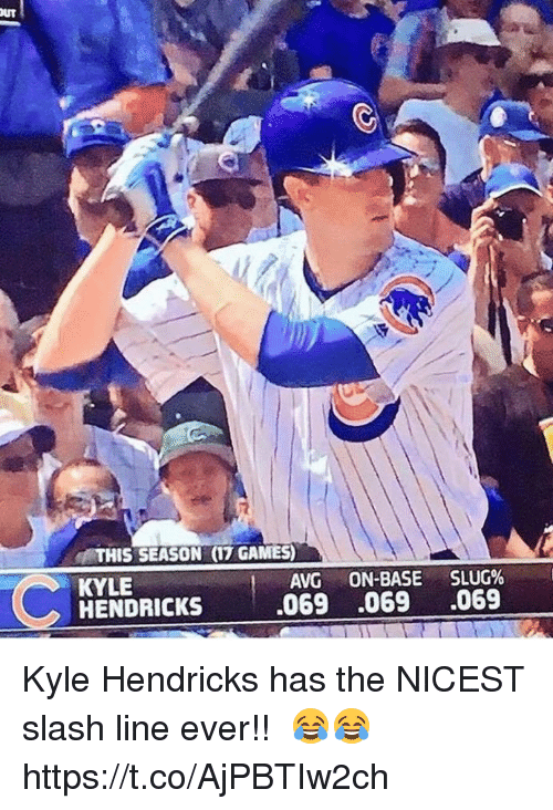 season 17: UT  THIS SEASON (17 GAMES)  KYLE  HENDRICKS  AVG ON-BASE SLUG%  .069 .069 .069 Kyle Hendricks has the NICEST slash line ever!!  😂😂 https://t.co/AjPBTIw2ch