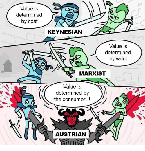 Austrian: Value is  determined  by cost  KEYNESIAN  Value is  determined  by work  MARXIST  Value is  determined by  the consumer!!!  AUSTRIAN