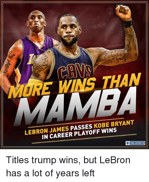Trump Wins: VE WINS THAN  LEBRON JAMES  PASSES  KOBE BRYANT  WINS  CAREER CBS SPORTS Titles trump wins, but LeBron has a lot of years left