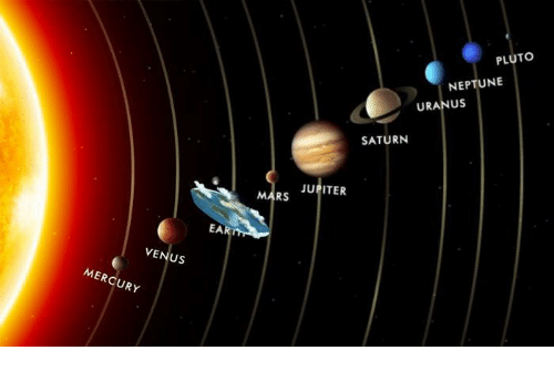 Dank, Jupiter, and Mars: VENUS  MERCURY  EAR  PLUTO  NEPTUNE  URANUS  SATURN  JUPITER  MARS