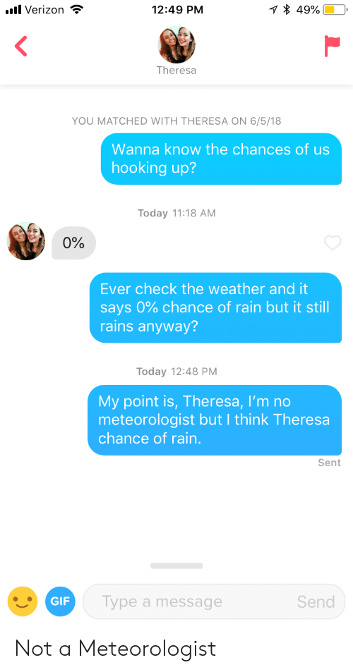 Hooking: .Verizon  12:49 PM  * 49%)  Theresa  YOU MATCHED WITH THERESA ON 6/5/18  Wanna know the chances of us  hooking up?  Today 11:18 AM  0%  Ever check the weather and it  says 0% chance of rain but it still  rains anyway?  Today 12:48 PM  My point is, Theresa, I'm no  meteorologist but I think Theresa  chance of rain  Sent  GIF  Type a message  Send Not a Meteorologist