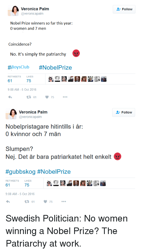 Nobel Prize, Tumblr, and Work: Veronica Palm  Veronic apalm  Nobel Prize winners so far this year:  0 women and 7 men  Coincidence?  No. It's simply the patriarchy  #Boysclub #Nobel Prize  RETWEETS  KES  61  75  9:08 AM 5 Oct 2016  61  75  Follow   Veronica Palm  Veronica palm  Nobelpristagare hitintills i ar:  Slumpen?  Nej. Det ar bara patriarkatet helt enkelt  #gubbskog #Nobel Prize  RETWEETS  KES  61  75  9:08 AM 5 Oct 2016  61  75  Follow Swedish Politician: No women winning a Nobel Prize? The Patriarchy at work.