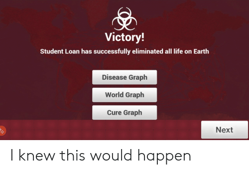 Graph: Victory!  Student Loan has successfully eliminated all life on Earth  Disease Graph  World Graph  Cure Graph  Next I knew this would happen