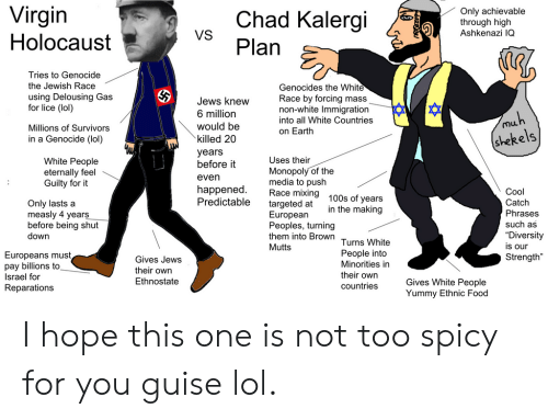 """You Guise: Virgin  Only achievable  through high  Ashkenazi IQ  Chad Kalergi  VS  Holocaust  Plan  Tries to Genocide  the Jewish Race  Genocides the White  Race by forcing mass  non-white Immigration  into all White Countries  using Delousing Gas  for lice (lol)  Jews knew  6 million  muh  (shekels  would be  Millions of Survivors  on Earth  killed 20  in a Genocide (lol)  years  before it  Uses their  Monopoly of the  media to push  Race mixing 100s of years  targeted at  European  Peoples, turning  them into Brown Turns White  White People  eternally feel  Guilty for it  even  happened.  Predictable  Cool  Catch  Only lasts a  measly 4 years  before being shut  down  in the making  Phrases  such as  """"Diversity  is our  Strength""""  Mutts  People into  Minorities in  Europeans must,  pay billions to  Israel for  Gives Jews  their own  their own  Ethnostate  Gives White People  countries  Reparations  Yummy Ethnic Food I hope this one is not too spicy for you guise lol."""