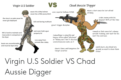 soldier: Virgin U.S Soldier VS Chad Aussie Digger