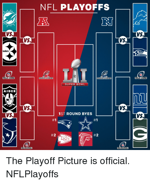 Memes, Nfl, and NFL Playoffs: VS.  teelers  WILD CARD  AIDER  VS.  VS.  WS.  DIVISIONAL  NFL PLAYOFFS  CHAMPIONSHIP  CHAMPIONSHIP  SUPER BOWL  1ST ROUND BYE  #1  #1  L #2  #2  VS.  VS.  DIVISIONAL  VS.  NFL  WILD CARD  VS. The Playoff Picture is official. NFLPlayoffs
