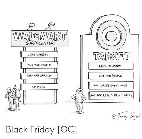 Black Friday: WAL MART  SUPERCENTER  TARGET  LIKE TARGET  BUT FOR PEOPLE  LIKE WALMART  WHO ARE AFRAID  BUT FOR PEOPLE  WHO TRIED SUSHI ONCE  OF SUSHI  AND ARE REALLY PROUD OF IT  e7 my Suy Black Friday [OC]