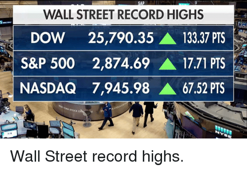 · Dow, S&P book 6th straight gain as stocks post best week in years; Nasdaq lags MarketWatch Wall St. Rallies for Fifth Straight Session on Tech Lift New York Times Futures rise, setting stocks on firm ground for the week Business Insider.