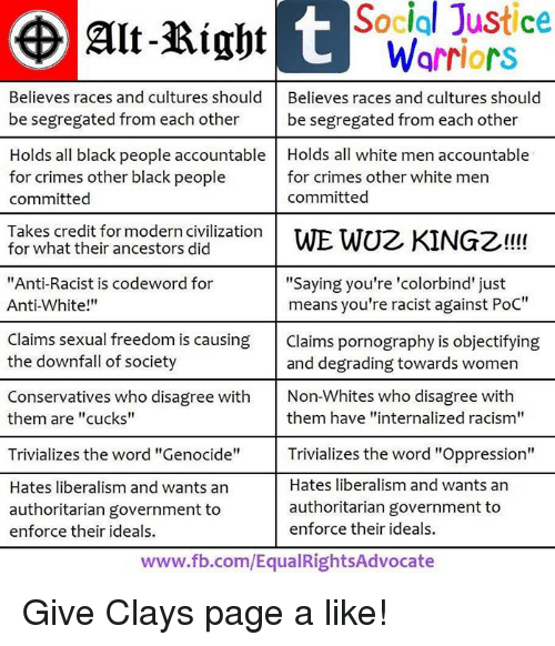 """modernism: Warriors  Believes races and cultures shouldBelieves races and cultures should  be segregated from each other  be segregated from each other  Holds all black people accountable Holds all white men accountable  for crimes other black people  committed  for crimes other white mern  committed  Takes credit for modern civilization  for what their ancestors did  