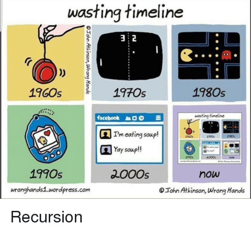 1960s: wasting timeline  2  1960s  197Os  1980s  facebook  wasting timeline  Tm eating soup!  Yay soup!!  18c0s  1990s  200Os  now  wronghands1.wordpress.com  Tohn Atkinson, Wrong Hands Recursion