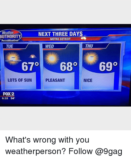 9gag, Detroit, and Memes: Weather  AUTHORITY  AccuWeather  NEXT THREE DAYS  METRO DETROIT  TUE  WED  THU  LOTS OF SUN  PLEASANT  NICE  FOX2  6:32 54 What's wrong with you weatherperson? Follow @9gag