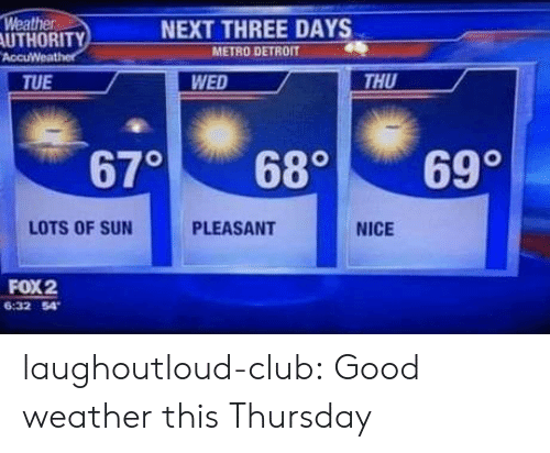 Detroit: Weather  AUTHORITY  AccuWeather  NEXT THREE DAYS  METRO DETROIT  TUE  WED  THU  670  680  690  LOTS OF SUN  PLEASANT  NICE  FOX2  6:32 54 laughoutloud-club:  Good weather this Thursday
