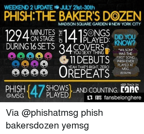 you sexy thing: WEEKEND 2 UPDATE JULY 21st-30th  PHISH:THE BAKER'S DOZEN  MADISON SQUARE GARDEN 9 NEW YORK CITY  MINUTES 는141SONGS DIDYOU  ON STAGE  KNOW?  DURING16 SETS ACOO  YOU SEXY THING  WILSON  WAS THE  11 DEBURST EDES  PHISH EVER  PLAYED AT  YEAH THAT'S RIGHT, ZERO  MSG  12/30/94)  PHSH4SHOWS AND COUNTING. anc  KEEP TRACK ON  @MSG  PLAYED  Fans fansbelonghere Via @phishatmsg phish bakersdozen yemsg