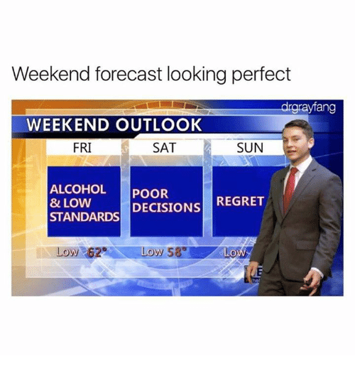 Dank, Regret, and Alcohol: Weekend forecast looking perfect  WEEKEND OUTLOOK  SAT  SUN  FRI  ALCOHOL  POOR  REGRET  & LOW  DECISIONS  STANDARDS  Low 62% Low 58s  yfang