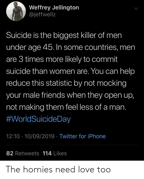 mocking: Weffrey Jellington  @jeffwellz  Suicide is the biggest killer of men  under age 45. In some countries, men  are 3 times more likely to commit  suicide than women are. You can help  reduce this statistic by not mocking  your male friends when they open up,  not making them feel less of a man.  #WorldSuicideDay  12:10 10/09/2019 Twitter for iPhone  82 Retweets  114 Likes The homies need love too