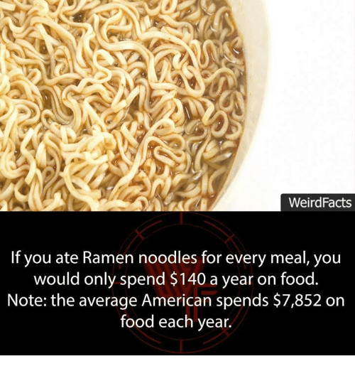 Weird facts if you ate ramen noodles for every meal you for American cuisine facts