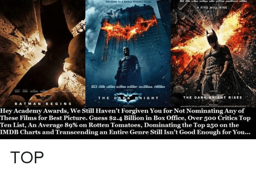rotten tomato: WELCOME TOA WORLD WITHOUTRULLE  A FIRE WILL RISE  THE RK KNIGHT RISES  DAR  THE  DAR K  KNIGHT  BAT MAN  BEGIN S  Hey Academy Awards, we still Haven't Forgiven You for Not Nominating Any of  These Films for Best Picture. Guess $2.4 Billion in Box Office, over 50o Critics Top  Ten List, An Average 89% on Rotten Tomatoes, Dominating the Top 250 on the  IMDB Charts and Transcending an Entire Genre Still Isn't Good Enough for You... TOP