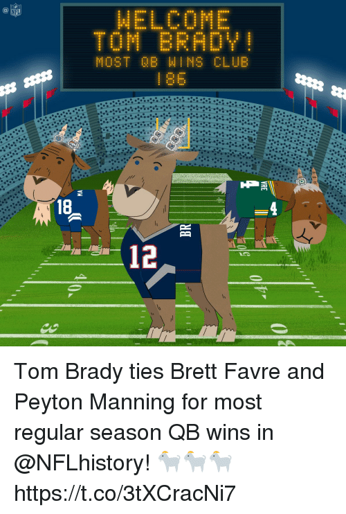 favre: WELCOME  TOM BRADY  1 86  12 Tom Brady ties Brett Favre and Peyton Manning for most regular season QB wins in @NFLhistory! 🐐🐐🐐 https://t.co/3tXCracNi7