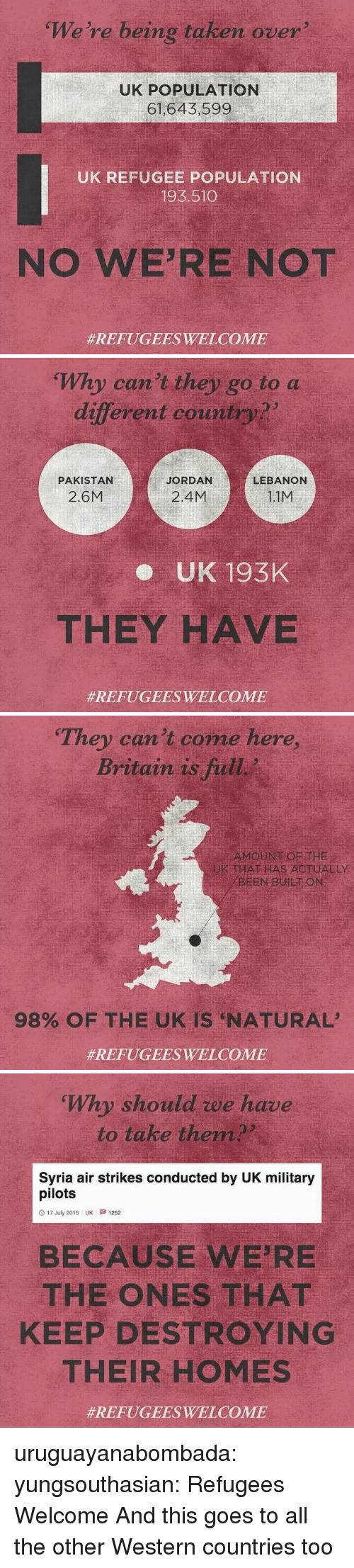 lebanon: We're being taken over  UK POPULATION  61,643,599  UK REFUGEE POPULATION  193.510  NO WE'RE NOT  #REFUGEESWELCOME   Why can't they go to a  different country?  PAKISTAN  JORDAN  LEBANON  2.6M  2.4M  1.1M  e UK 193K  THEY HAVE  #REFUGEESWELCOME   They can't come here,  Britain is full  AMOUNT OF THE  THAT HAS ACTUALLY  BEENBUİLT ON  98% OF THE UK IS 'NATURAL'  #REFUGEESWELCOME   Why should we have  to take them  Syria air strikes conducted by UK military  pilots  O 17 July 2015 UK 1252  BECAUSE WE'RE  THE ONES THAT  KEEP DESTROYING  THEIR HOMES  uruguayanabombada: yungsouthasian: Refugees Welcome  And this goes to all the other Western countries too