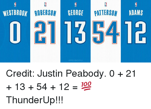 peabody: WESTBROOK  ROBERSON  GEORGE  PATTERSON  ADAMS Credit: Justin Peabody.  0 + 21 + 13 + 54 + 12 = 💯   ThunderUp!!!