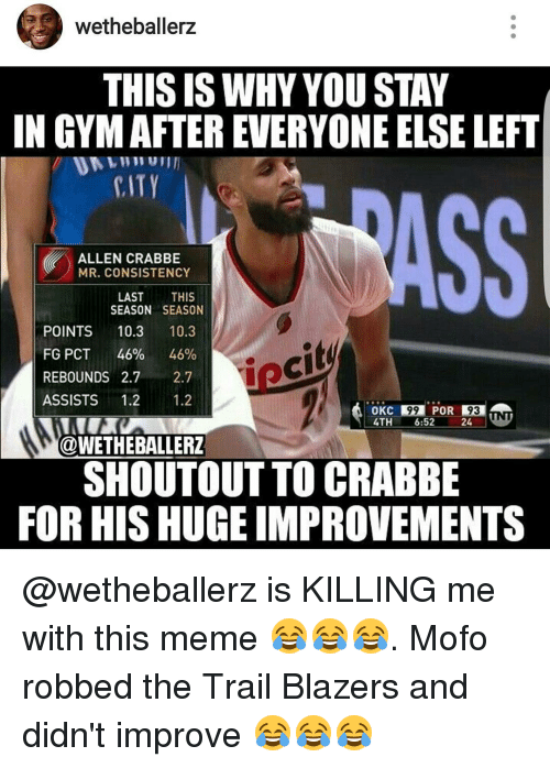 Mofoe: wetheballerz  THIS IS WHY YOU STAY  IN GYMAFTER EVERYONE ELSE LEFT  CITY  ALLEN CRABBE  MR. CONSISTENCY  LAST  THIS  SEASON  SEASON  POINTS  10.3  10.3  focit  FG PCT  46%  46%  REBOUNDS 2.7  2.7  ASSISTS  1.2  1.2  OKC POR  4TH  6:52  @WETHEBALLERZ  SHOUTOUT TO CRABBE  FOR HIS HUGE IMPROVEMENTS @wetheballerz is KILLING me with this meme 😂😂😂. Mofo robbed the Trail Blazers and didn't improve 😂😂😂