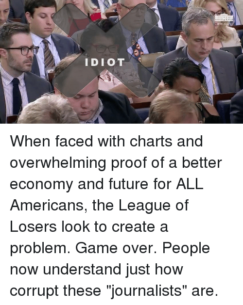 Future, Game, and The League: WH.G  IDIOT