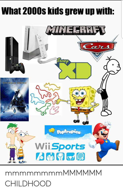 Cars, Minecraft, and Polar Express: What 2000s kids grew up with:  MINECRAFT  Cars  ENEY  O MHANKS  THE POLAR EXPRESS  Poptropica  WiiSports mmmmmmmmMMMMMM CHILDHOOD