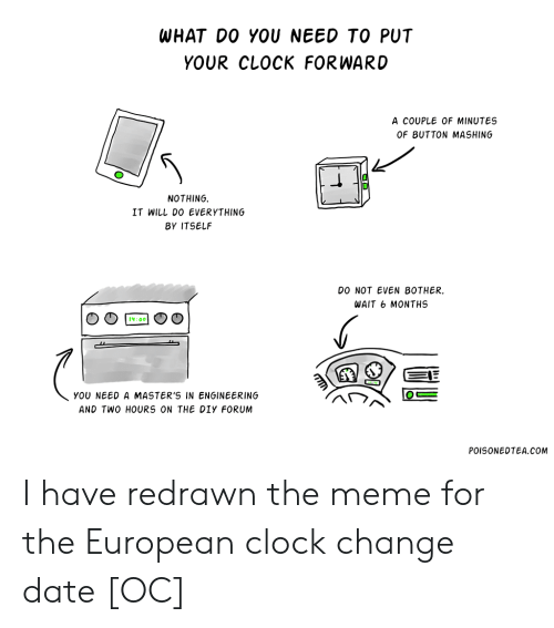 Masters: WHAT DO YOU NEED TO PUT  YOUR CLOCK FORWARD  A COUPLE OF MINUTES  OF BUTTON MASHING  NOTHING  IT WILL DO EVERYTHING  BY ITSELF  DO NOT EVEN BOTHER.  WAIT 6 MONTHS  yOU NEED A MASTER'S IN ENGINEERING  AND TWO HOURS ON THE DIY FORUM  POISONEDTEA.COM I have redrawn the meme for the European clock change date [OC]