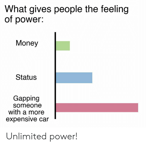 unlimited power: What gives people the feeling  of power.  Money  Status  Gapping  someone  with a more  expensive car Unlimited power!