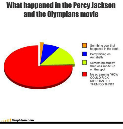 Percy Jackson And The Olympians Sex Stories