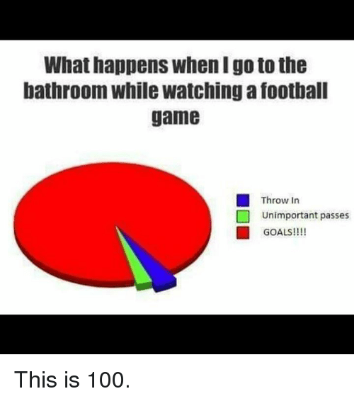 Goals, Soccer, and Game: What happens when I go to the  bathroom While watching afootball  game  Throw In  Unimportant passes  GOALS!!!! This is 100.