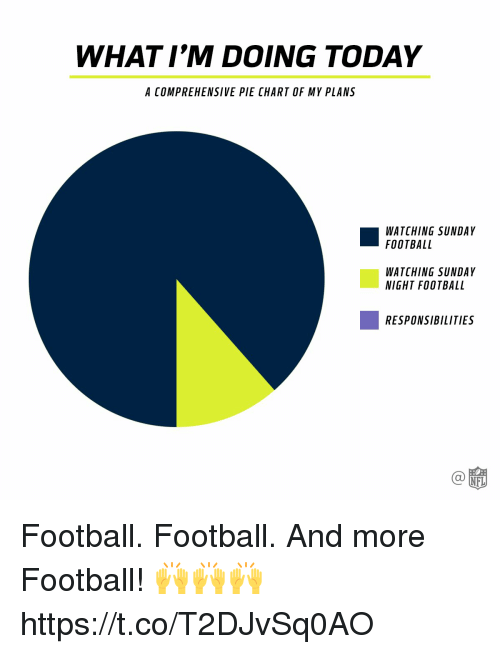 Pied: WHAT I'M DOING TODAY  A COMPREHENSIVE PIE CHART OF MY PLANS  WATCHING SUNDAY  FOOTBALL  WATCHING SUNDAY  NIGHT FOOTBALL  RESPONSIBILITIES  Ca Football. Football.  And more Football! 🙌🙌🙌 https://t.co/T2DJvSq0AO