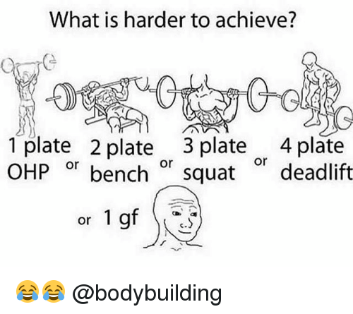 Memes, Bodybuilding, and What Is: What is harder to achieve?  1 plate 2 plate 3 plate 4 plate  OHP or bench or squat deadlift  or 😂😂 @bodybuilding
