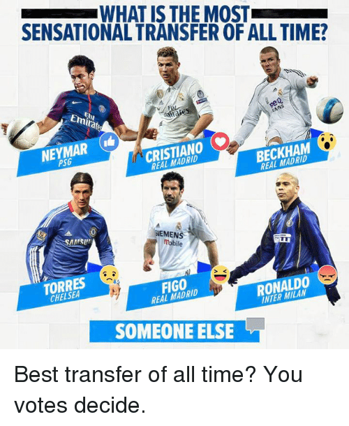 Chelsea, Memes, and Neymar: WHAT IS THE MOST  SENSATIONAL TRANSFER OF ALL TIME?  Emirat  Eu  NS  NEYMAR  CRISTIANO  REAL MADRID  BECKHAM  REAL MADRID  PSG  EMENS  mobile  TORRES  CHELSEA  S <  FIGO  REAL MADRD  RONALDO  NTER MILAN  SOMEONE ELSE Best transfer of all time? You votes decide.
