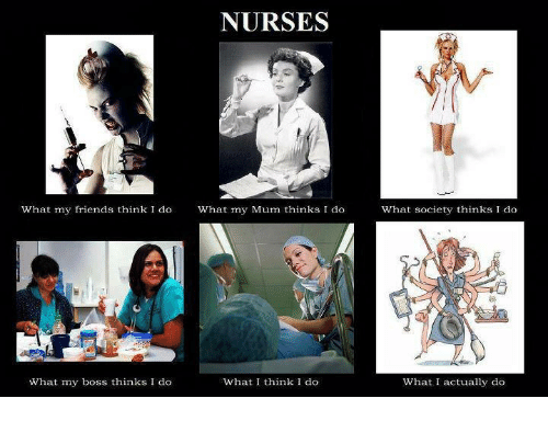 What My Friends Think I Do: What my friends think I do  what my boss thinks I do  NURSES  What my Mum thinks I do  What I think I do  What society thinks I do  What I actually do