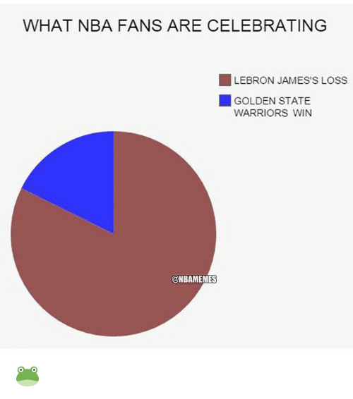 nba-fan: WHAT NBA FANS ARE CELEBRATING  LEBRON JAMES's Loss  GOLDEN STATE  WARRIORS WIN  @NBAMEMES 🐸