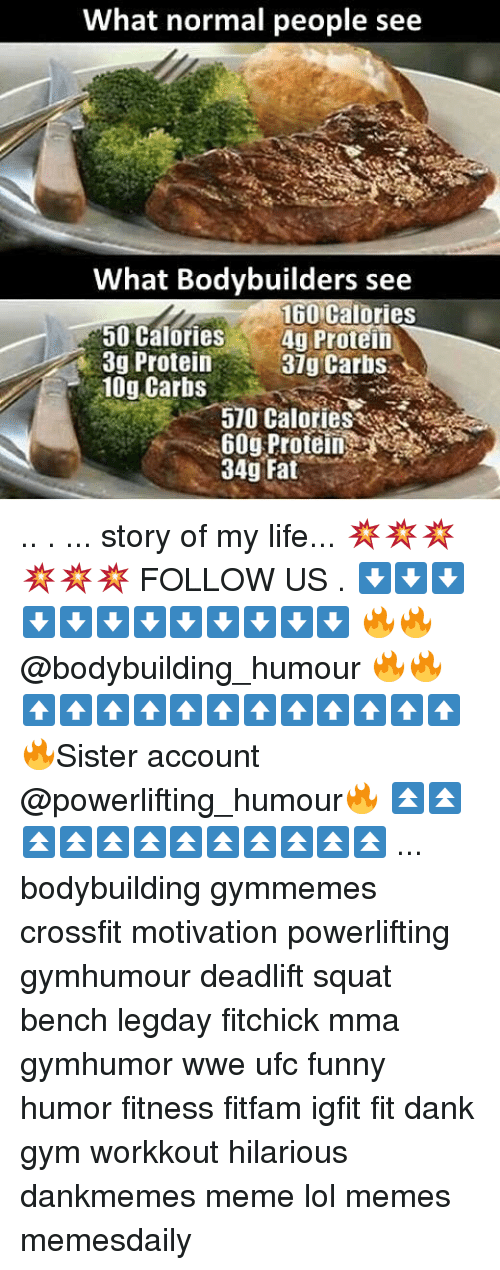 Dank, Funny, and Gym: What normal people see  What Bodybuilders see  160 Calories  50 Calořies 4 Protein  3g Protein31g Carbs  10g Carbs  510 Calories  60g Protein  34g Fat .. . ... story of my life... 💥💥💥💥💥💥 FOLLOW US . ⬇️⬇️⬇️⬇️⬇️⬇️⬇️⬇️⬇️⬇️⬇️⬇️ 🔥🔥@bodybuilding_humour 🔥🔥 ⬆️⬆️⬆️⬆️⬆️⬆️⬆️⬆️⬆️⬆️⬆️⬆️ 🔥Sister account @powerlifting_humour🔥 ⏫⏫⏫⏫⏫⏫⏫⏫⏫⏫⏫⏫ ... bodybuilding gymmemes crossfit motivation powerlifting gymhumour deadlift squat bench legday fitchick mma gymhumor wwe ufc funny humor fitness fitfam igfit fit dank gym workkout hilarious dankmemes meme lol memes memesdaily