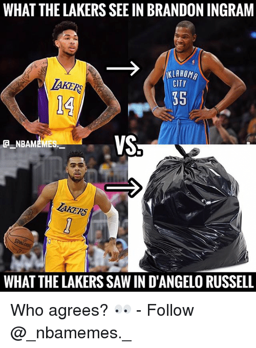 Los Angeles Lakers, Memes, and Saw: WHAT THE LAKERS SEE IN BRANDON INGRAM  KLAHOM  CITY  AKERS  14  35  VS  CNBAMEMES  TAKERS  WHAT THE LAKERS SAW IN D'ANGELO RUSSELL Who agrees? 👀 - Follow @_nbamemes._