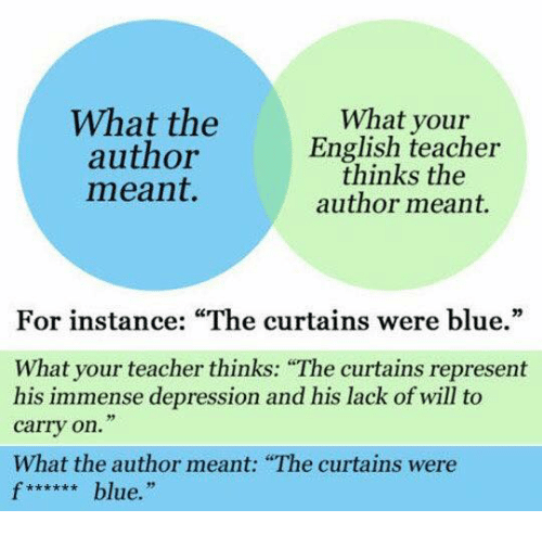 "Dank, Teacher, and Blue: What the  What your  author  English teacher  thinks meant.  author meant.  For instance: ""The curtains were blue.""  What your teacher thinks: ""The curtains represent  his immense depression and his lack of will to  carry on.""  What the author meant: ""The curtains were  f****** blue."