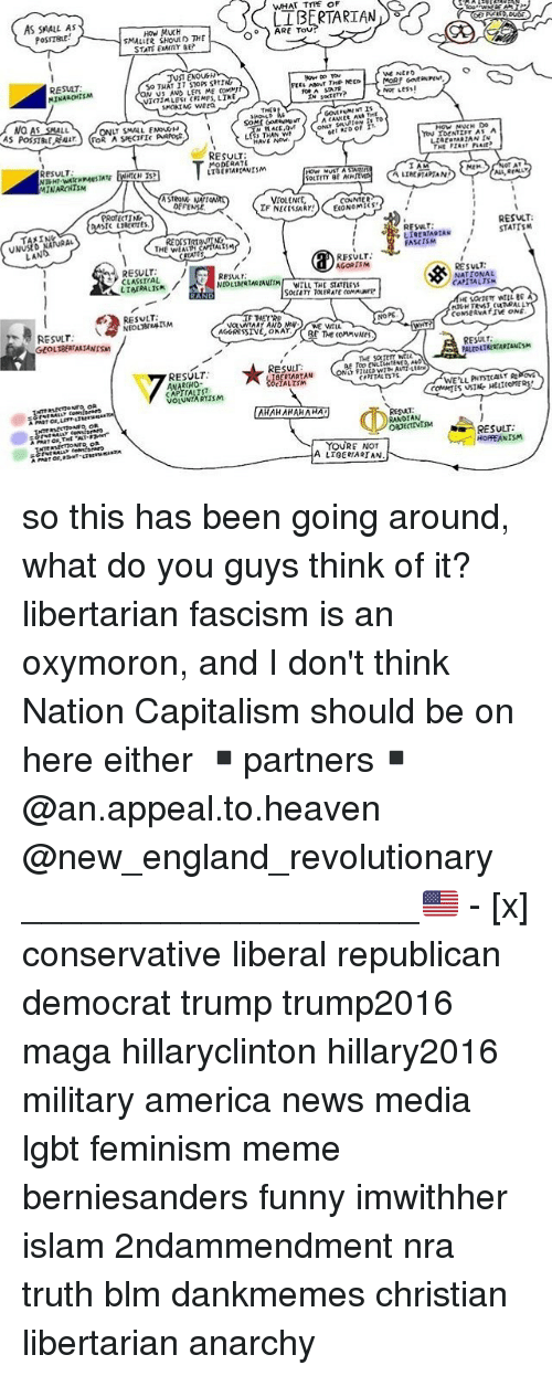 America, England, and Feminism: WHAT TTPE OF  AS SMALL AS  LIBERTARIAN,):  HOW MuH  STATE ExAIRY BE  。。 ) ARE TOU  RESULT  MINARCHISM  JUST ENOUsN  ON US AND LErS ME COMMT  So THAT IT STOPS SPr  NOT LESS  Wo  LT SMALL ENOH  THAN W  HAVE NOw  HOW NCH DO  RESULT  MODERATE  RESULT  MINARCHISM  ASTRONG NATION  DEFENSE  TE VTOLENCE,  CONNTER  PROTECTIN  RESULT  STATISM  RESWLT:  UNUSED NATURAL  LA  REATES  FASCISM  RESULT  AGORISM  RESULT:  CLASSICAL  LTAERALIS  RESULT  RESVLT:  NATIONAL  CAPITALTS  SocIETY TOLERATE COMM  RESULT  CoNERVAF IVE ONG  RESULT  GEOLTBERTATANISM  AGGRESSINE, OA  WHT  RESLT  PALEDLTRERTARIANISA  THE SOIETY WALL  RESULI  IBERTARTAN  OcTALISM  RESULT  CAPITALIST  VOLUNTA RTISM  AHAHAHAHAHA  RESAT  RANDIAN  YOURE NOT  A LIGERTARTAN  RESULT:  HOPPEANISM so this has been going around, what do you guys think of it? libertarian fascism is an oxymoron, and I don't think Nation Capitalism should be on here either ▪️partners▪️ @an.appeal.to.heaven @new_england_revolutionary ____________________🇺🇸 - [x] conservative liberal republican democrat trump trump2016 maga hillaryclinton hillary2016 military america news media lgbt feminism meme berniesanders funny imwithher islam 2ndammendment nra truth blm dankmemes christian libertarian anarchy