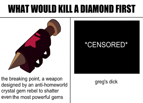censored: WHAT WOULD KILL A DIAMOND FIRST  *CENSORED*  the breaking point, a weapon  designed by an anti-homeworld  crystal gem rebel to shatter  even the most powerful gems  greg's dick