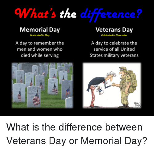 What's the Difference? 0 Memorial Day Veterans Day ...