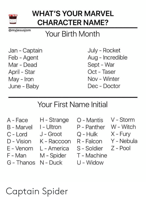falcon: WHAT'S YOUR MARVEL  CHARACTER NAME?  OmyjesusjamYour Birth Month  July - Rocket  Aug Incredible  Sept - War  Oct - Taser  Nov -Winter  Dec Doctor  Jan - Captain  Feb - Agent  Mar Dead  April Star  May Irorn  June - Baby  Your First Name Initial  A Face H Strange O Mantis V - Storm  B - Marvel I - Ultron  C - Lord J- Groot  D - Vision K Raccoon R Falcon Y - Nebula  E - Venom L- America S- Soldier Z - Pool  F - Man M Spider T Machine  G - Thanos N Duck  W - Witch  X- Fury  P - Panther  Q- Hulk  U -Widow Captain Spider