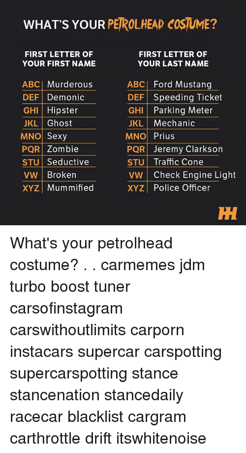 xyz: WHAT'S YOUR PEROLHEAD COSIUME?  FIRST LETTER OF  YOUR FIRST NAME  FIRST LETTER OF  YOUR LAST NAME  ABC| Murderous  DEF Demonic  GHI Hipster  JKL Ghost  MNO Sexy  PQR Zombie  STU Seductive  VW Broken  XYZ Mummified  ABC| Ford Mustang  DEF Speeding Ticket  GHI Parking Meter  JKL Mechanic  MNO Prius  PQR Jeremy Clarkson  STU Traffic Cone  VW Check Engine Light  XYZ Police Officer  IH What's your petrolhead costume? . . carmemes jdm turbo boost tuner carsofinstagram carswithoutlimits carporn instacars supercar carspotting supercarspotting stance stancenation stancedaily racecar blacklist cargram carthrottle drift itswhitenoise