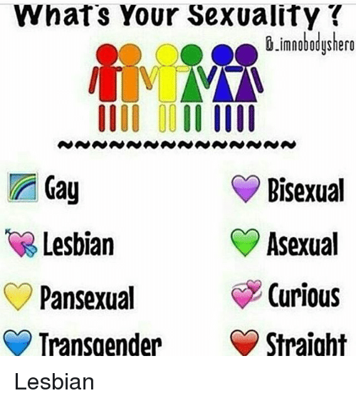 What Is Pansexual Transgender
