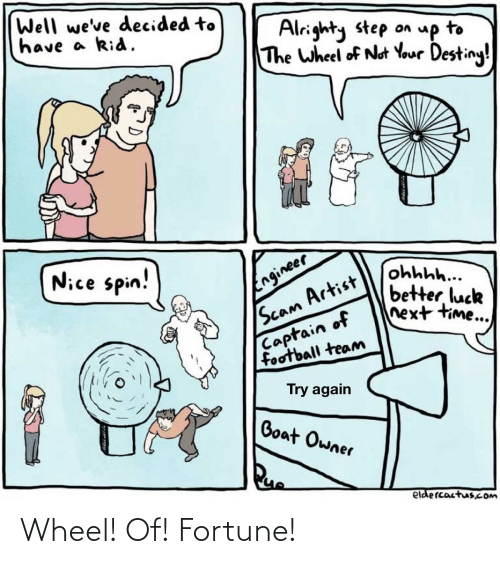 wheel of fortune: Wheel! Of! Fortune!