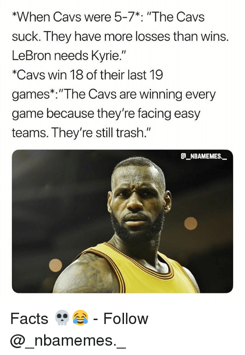 "Cavs, Facts, and Memes: *When Cavs were 5-7% ""The Cavs  suck. They have more losses than wins.  LeBron needs Kyrie.  *Cavs win 18 of their last 19  games*. ""The Cavs are winning every  game because they're facing easy  teams. T hey re still trash.  @_ABAMEMEs.一 Facts 💀😂 - Follow @_nbamemes._"