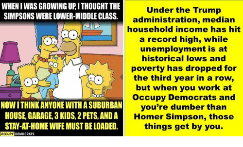 Growing Up, Homer Simpson, and The Simpsons: WHEN I WAS GROWING UP,I THOUGHT THE  SIMPSONS WERE LOWER-MIDDLE CLASS  Under the Trump  administration, median  household income has hit  a record high, while  unemployment is at  historical lows and  poverty has dropped for  the third year in a row,  but when you work at  Occupy Democrats and  you're dumber than  Homer Simpson, those  things get by you.  NOW ITHINK ANYONE WITH A SUBURBAN  HOUSE, GARAGE, 3 KIDS, 2 PETS, AND A  STAY-AT-HOME WIFE MUST BE LOADED.  OCCUPY DEMOCRAT