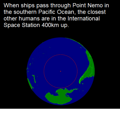 Memes, The Internationale, and 🤖: When ships pass through Point Nemo in  the southern Pacific Ocean, the closest  other humans are in the International  Space Station 400km up.